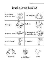 Grade school french sources: shapes grammar finish of unit test