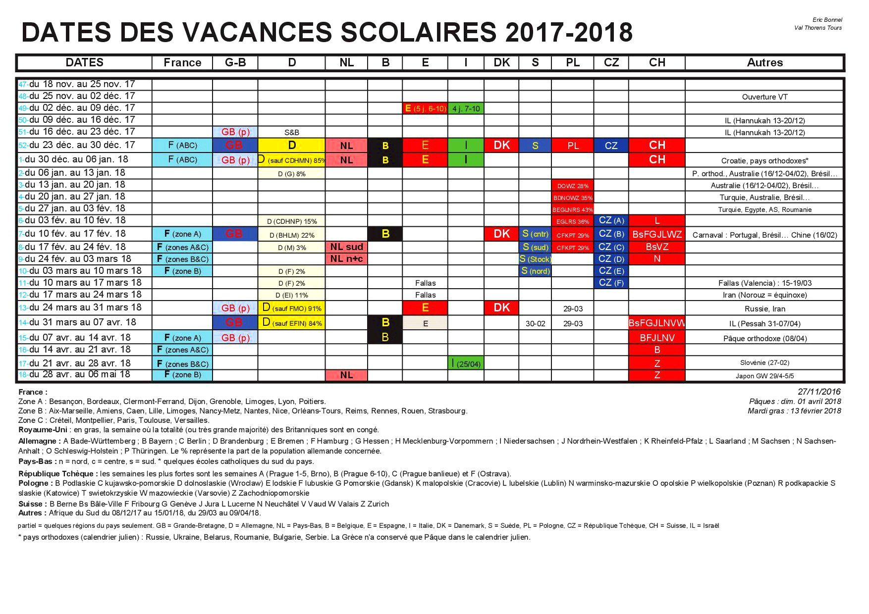 School vacations: an overview from the french school year administrative parts
